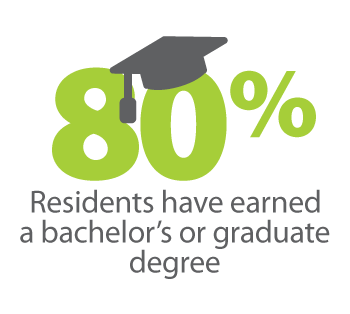 fact-bachelors-degree