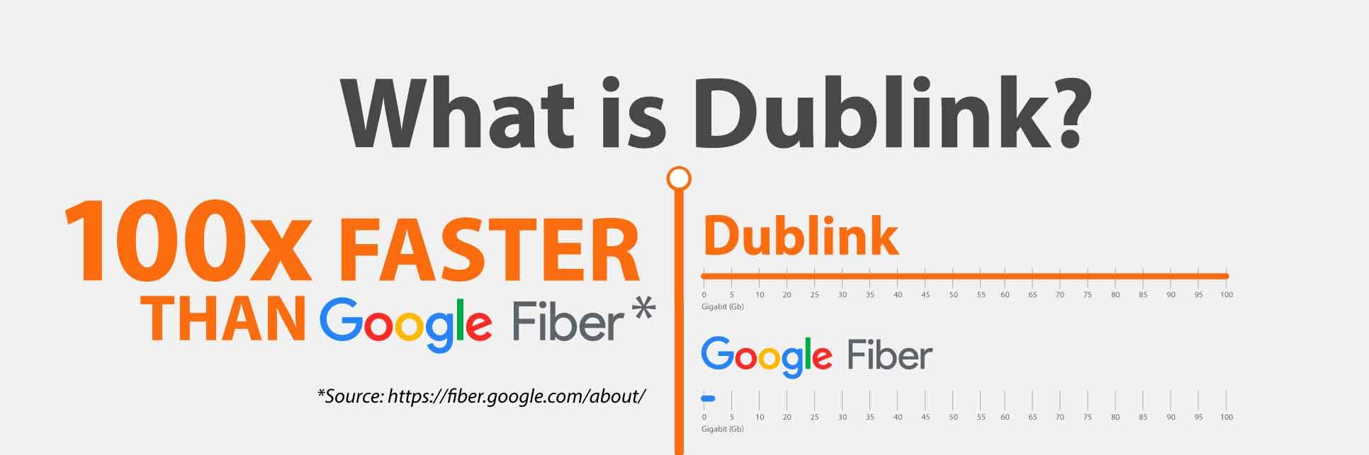Dublink Broadband   Thrive in Dublin, Ohio, USA