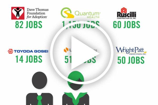Economic Development: Q2 Successes